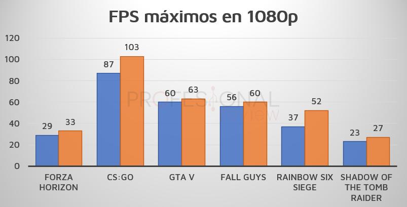 intel graphics uhd 730 vs 750