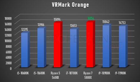 vrmark orange room rocket lake-s