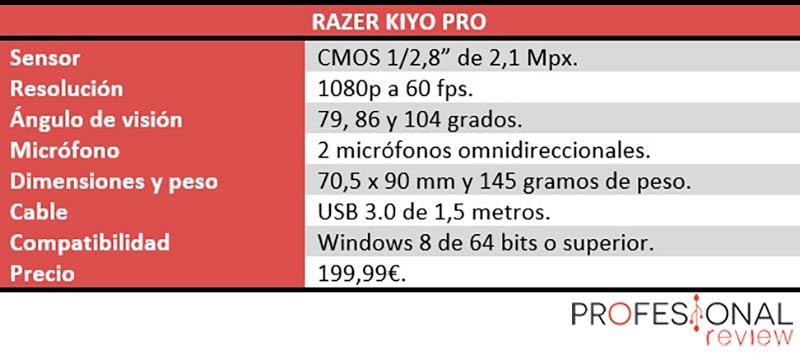 Razer Kiyo Pro características técnicas