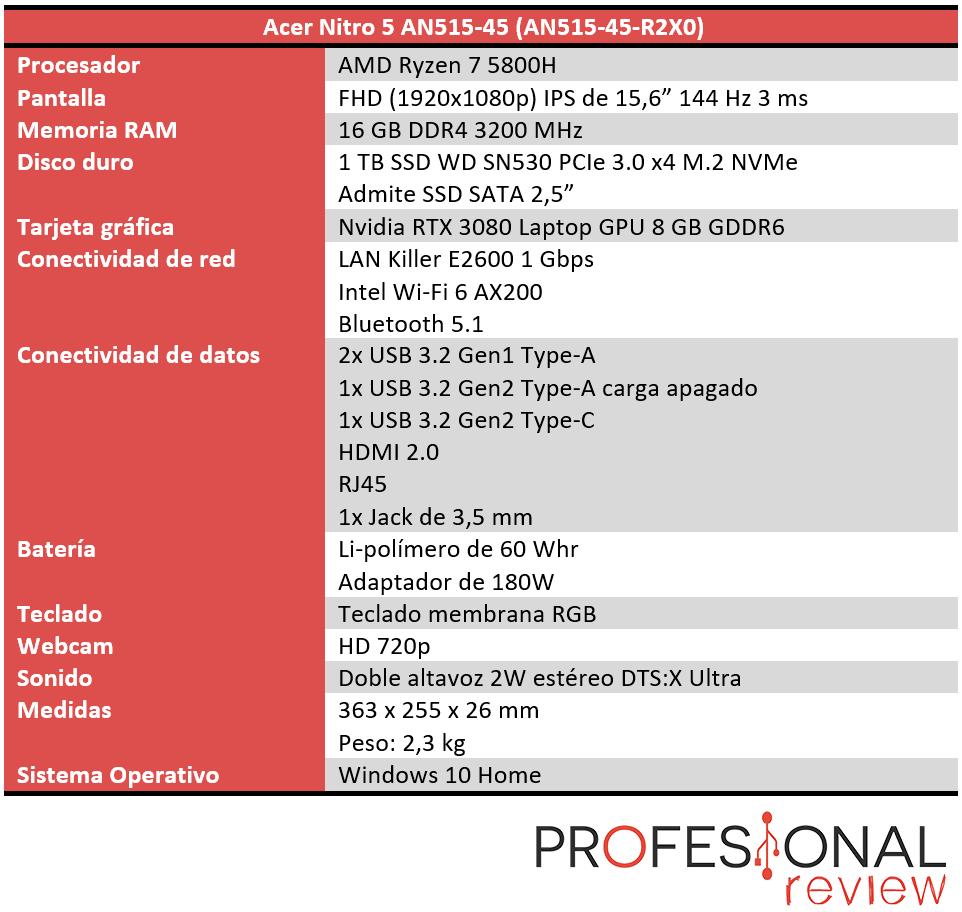 Acer Nitro 5 AN515-45 Características