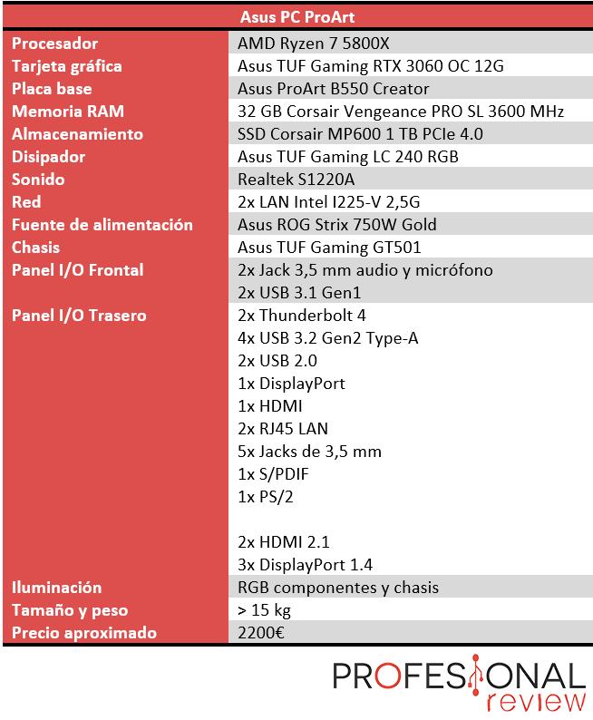 Asus PC ProArt Características