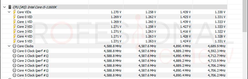 Asus TUF Gaming B560-Plus WiFi Voltajes