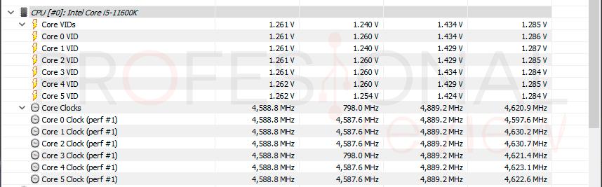 Asus TUF Gaming B560M Plus Review