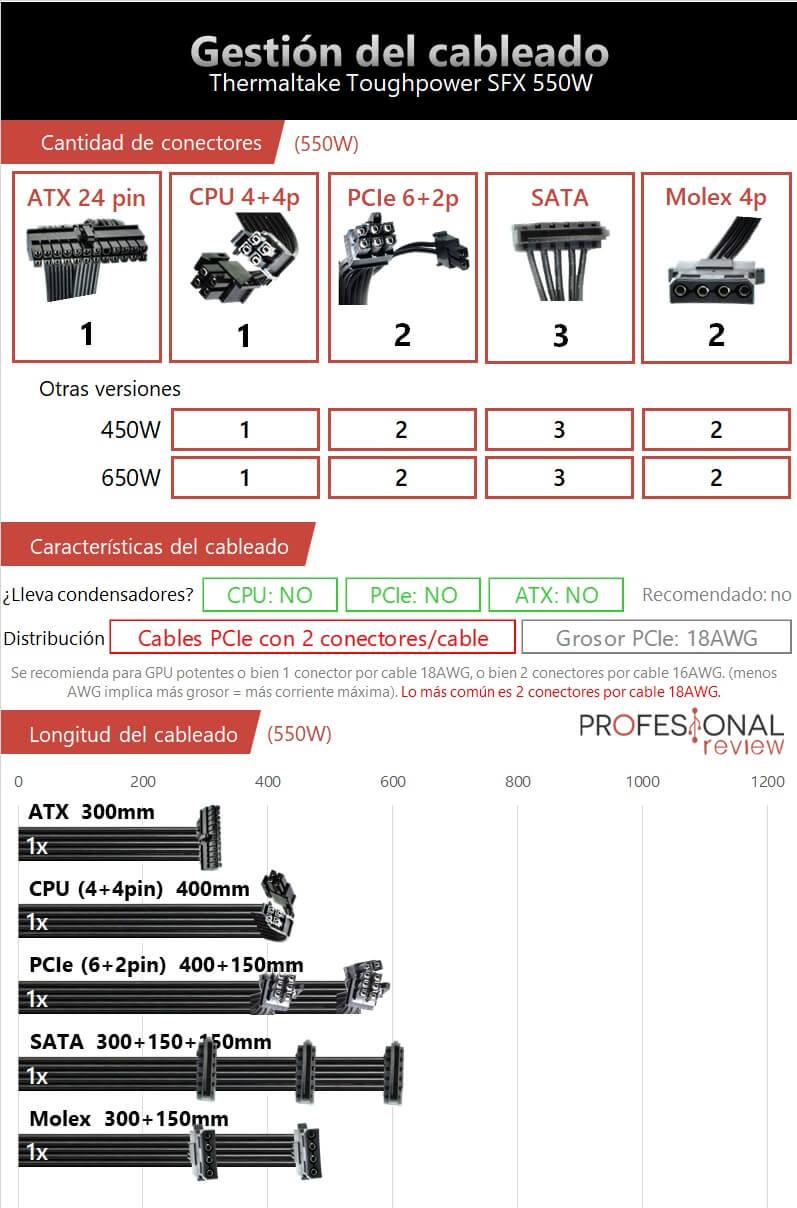 Gestion del cableado Thermaltake Toughpower SFX 550W