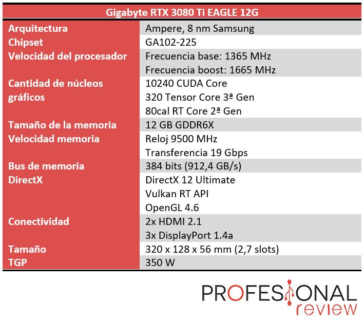 Gigabyte RTX 3080 Ti EAGLE 12G Características