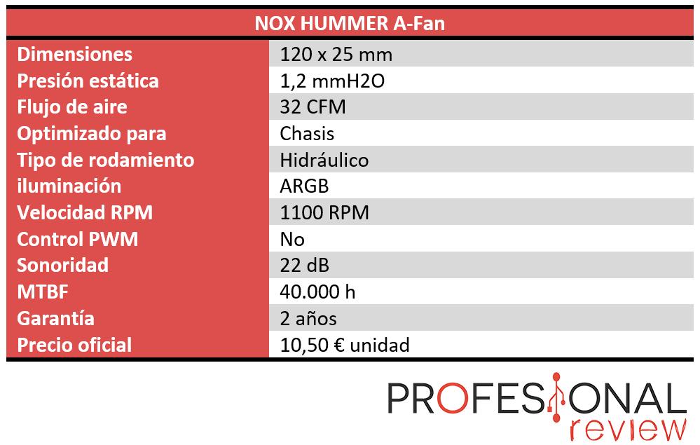 NOX HUMMER A-Fan Características