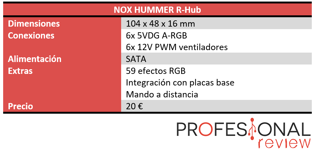 NOX HUMMER R-Hub Características