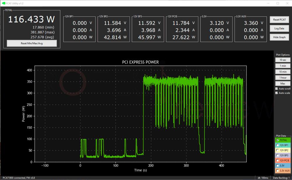 Nvidia RTX 3080 Ti PCAT