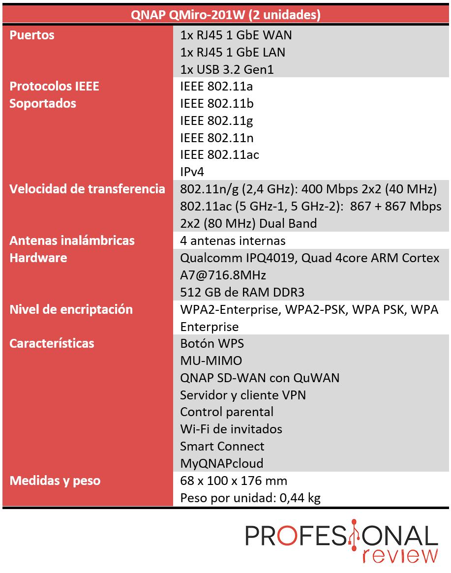 QNAP QMiro-201W Características