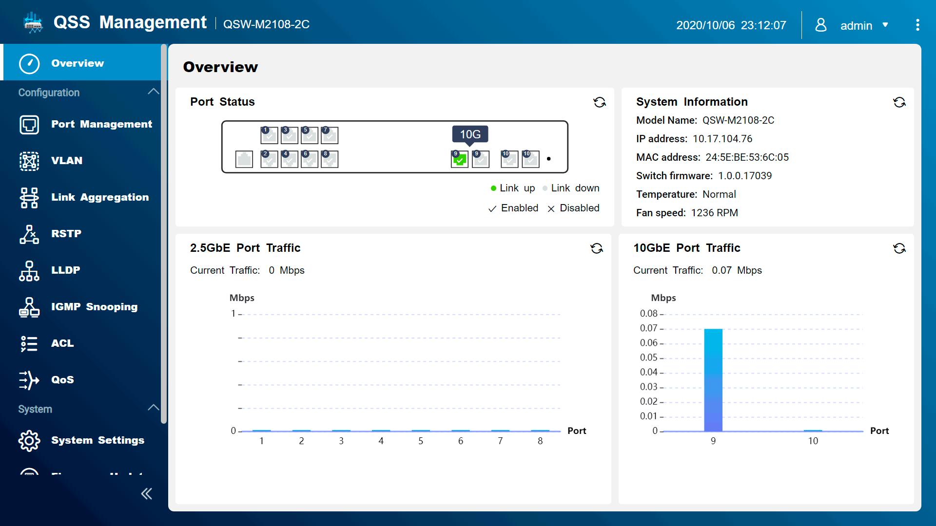 Switch Gestionables QNAP 2021