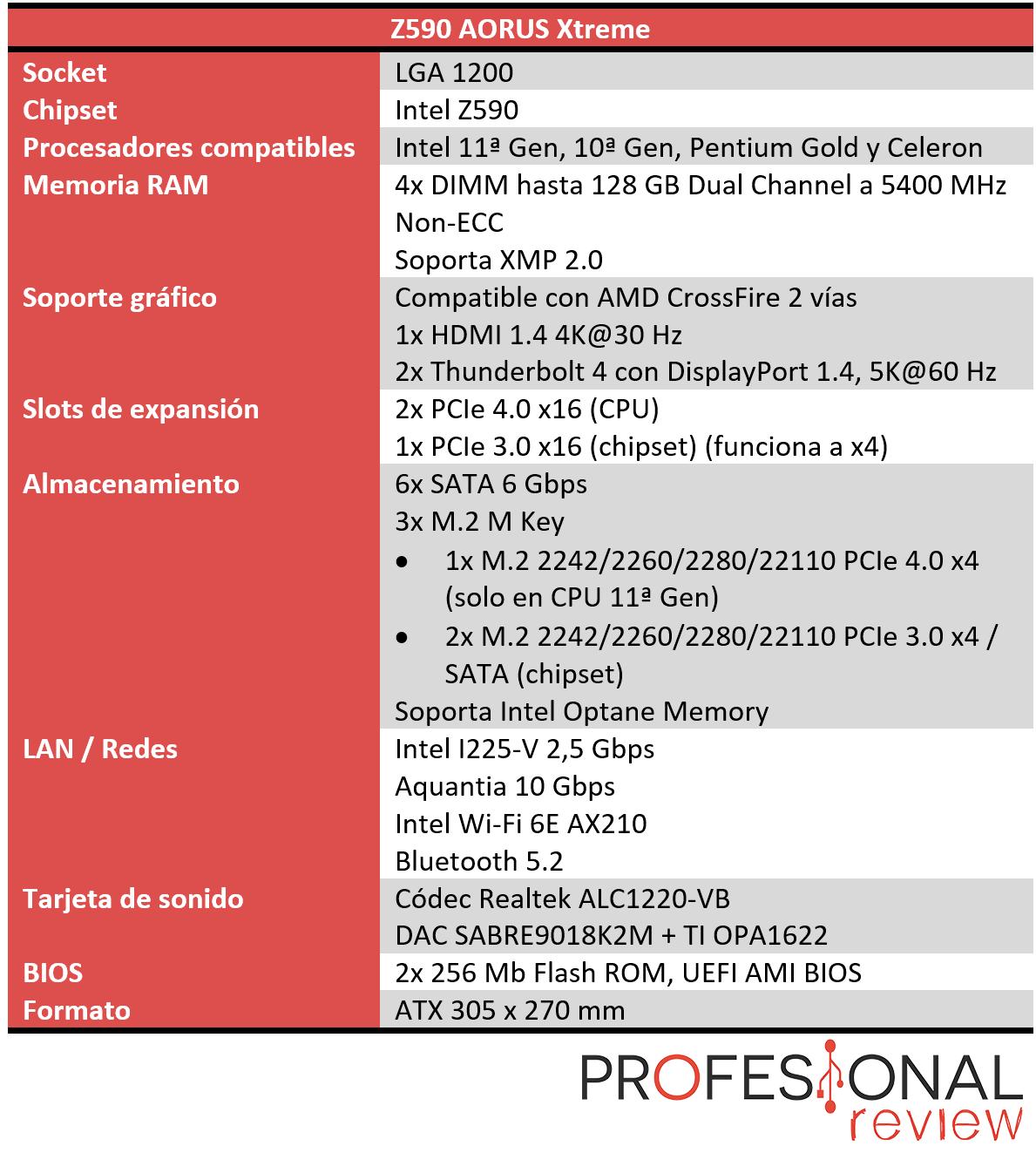 Z590 AORUS Xtreme Características