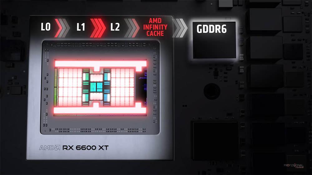 amd rx 6600 xt