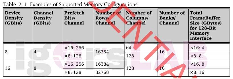 amd rx 6600 xt PCIe