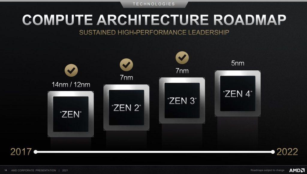 roadmap amd zen