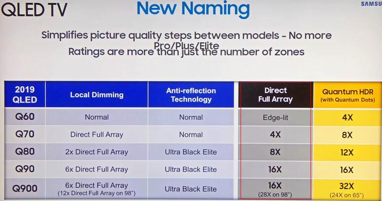 Direct Full Array 16X