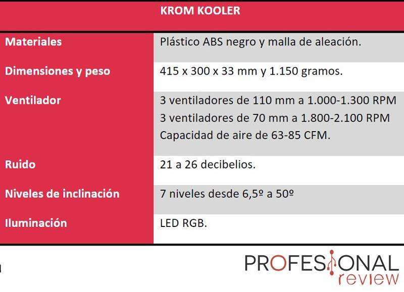 Krom Kooler especificaciones técnicas