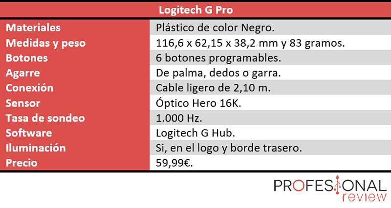 logitech g pro logo