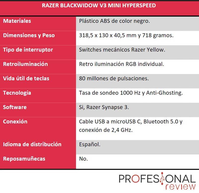 RazerBlackWidowV3 MiniHyperspeed especificaciones tecnicas