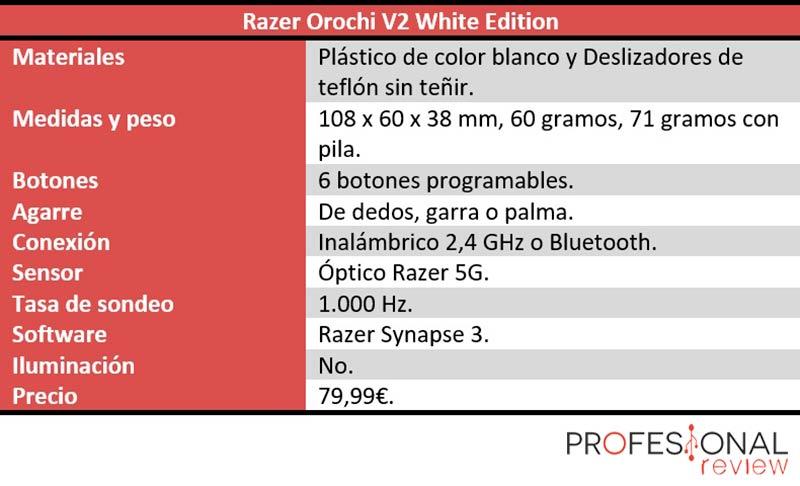 Razer Orochi V2 White Edition características técnicas