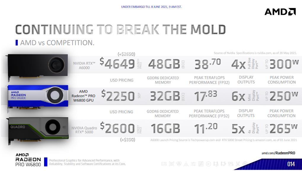 AMD Radeon Pro W6800 vs NVIDIA Quadro RTX 5000 vs NVIDIA RTX A6000
