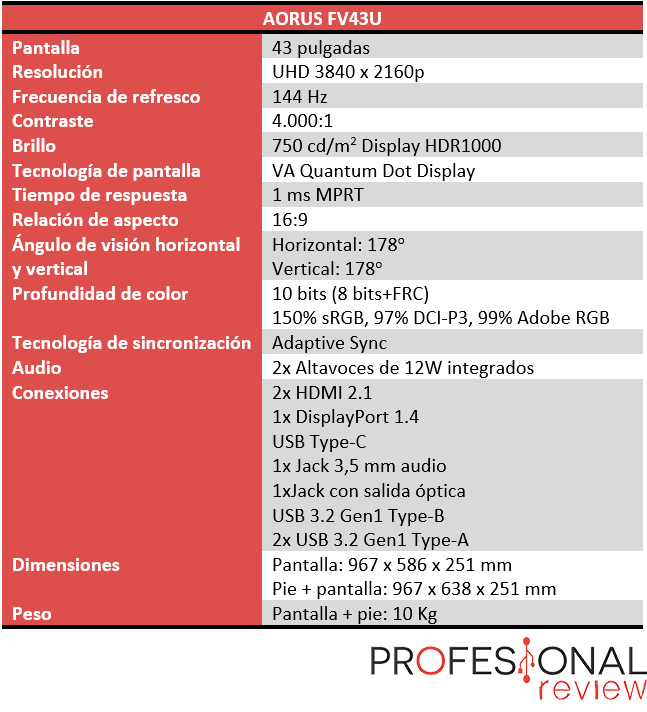 AORUS FV43U Características