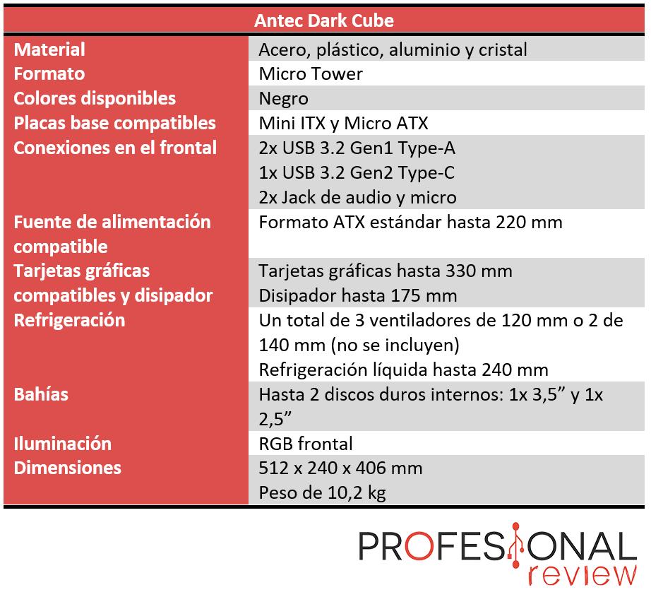 Antec Dark Cube Características