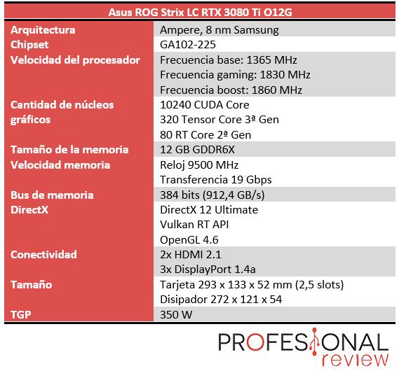 Asus ROG Strix LC RTX 3080 Ti O12G Características