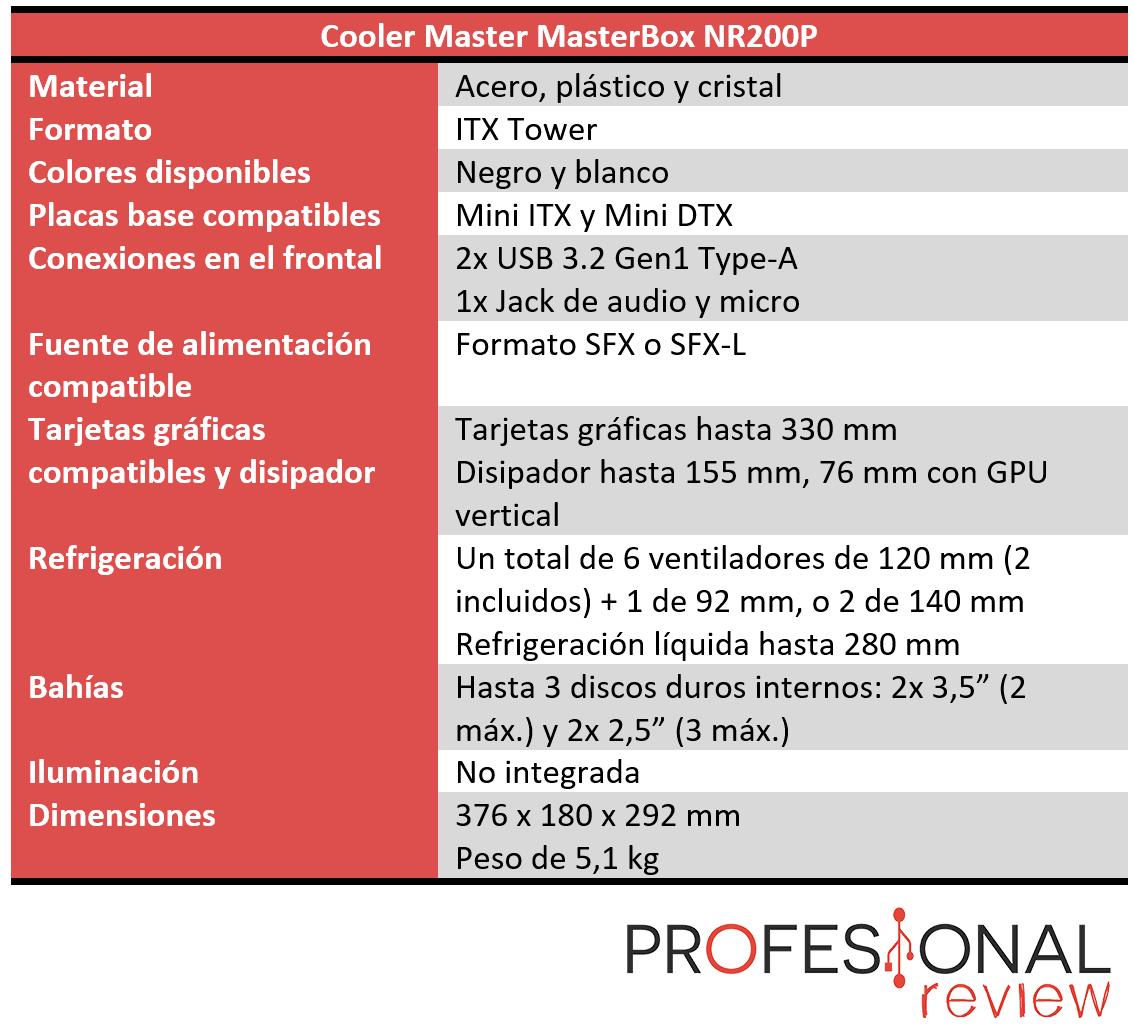 Cooler Master MasterBox NR200P Características