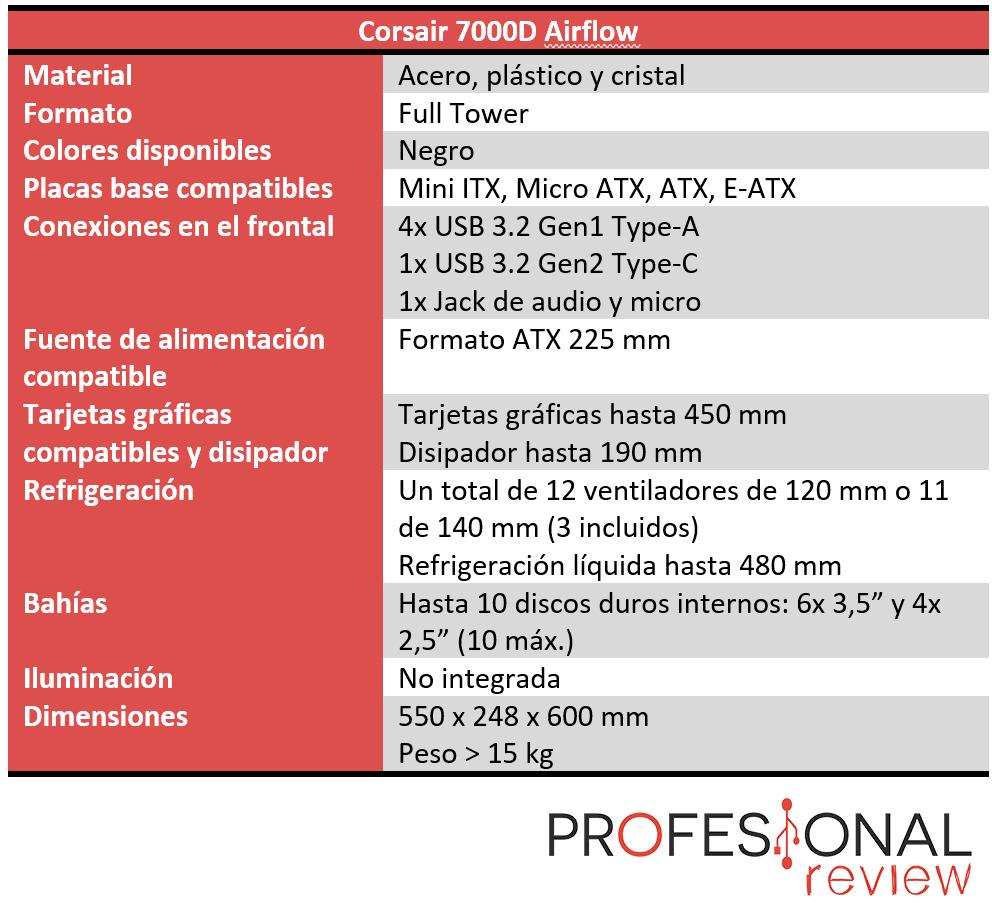 Corsair 7000D Airflow Características