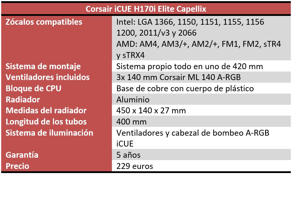 Corsair iCUE H170i Elite Capellix Características