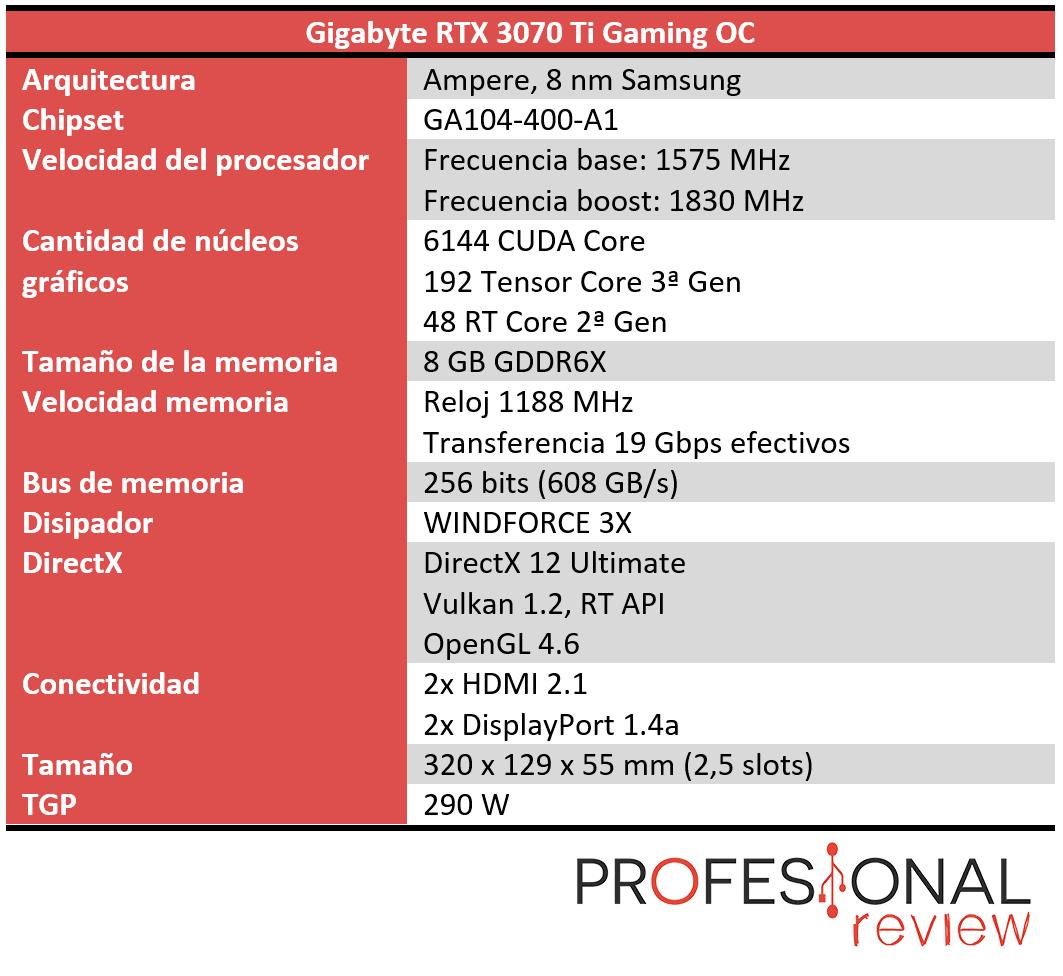 Gigabyte RTX 3070 Ti Gaming OC Características