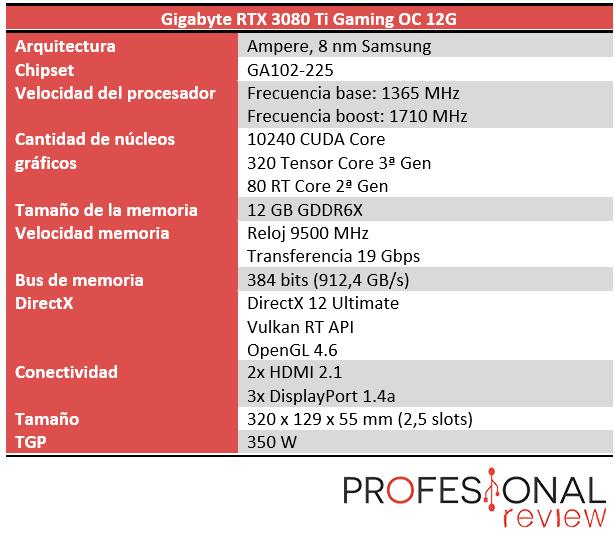 Gigabyte RTX 3080 Ti Gaming OC 12G Características