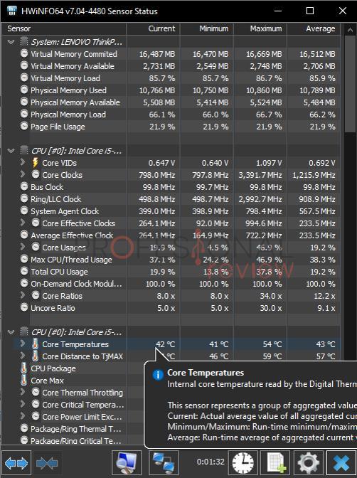 HWinfo64 ruido y temperaturas portátil