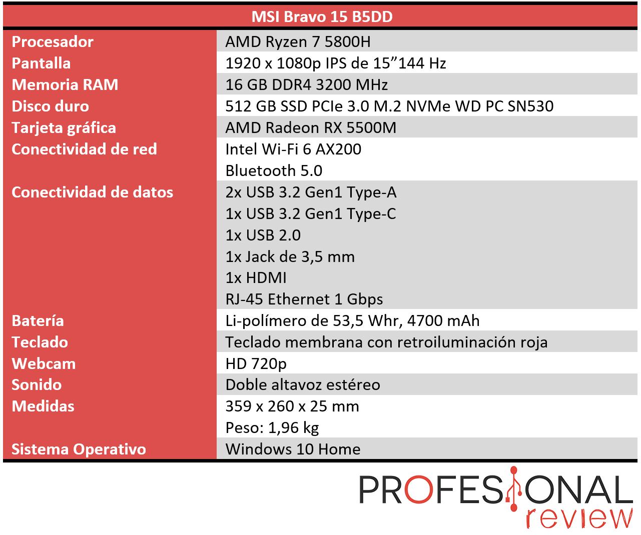 MSI Bravo 15 B5DD Características