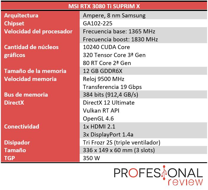 MSI RTX 3080 Ti SUPRIM X Características