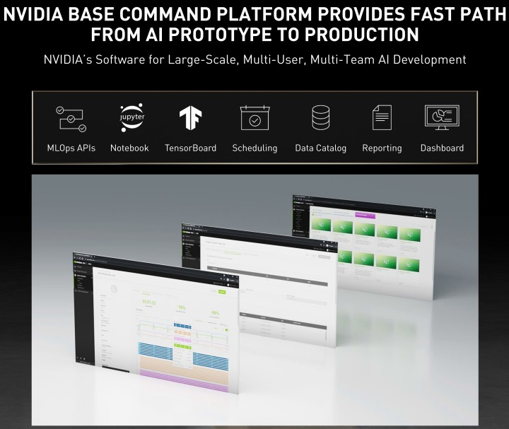nvidia base command ia