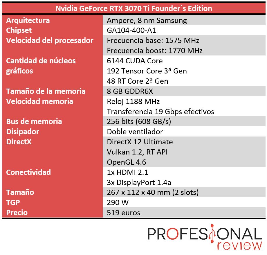 Nvidia RTX 3070 Ti Características