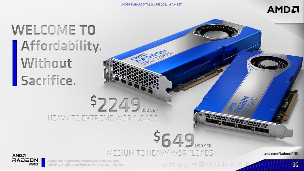 Precios AMD Radeon PRO W6600 y W6800
