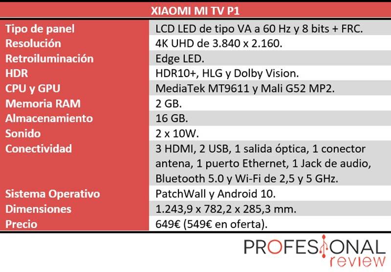 Características Técnicas del Xiaomi Mi TV P1