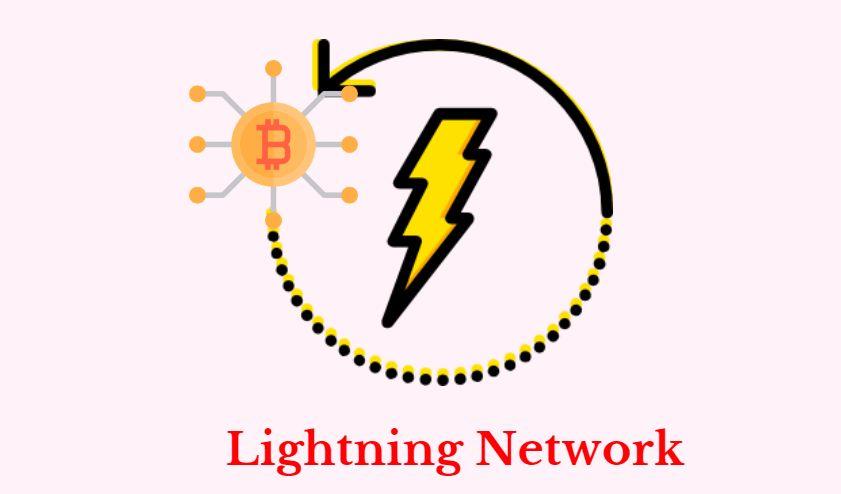 bitcoin ln