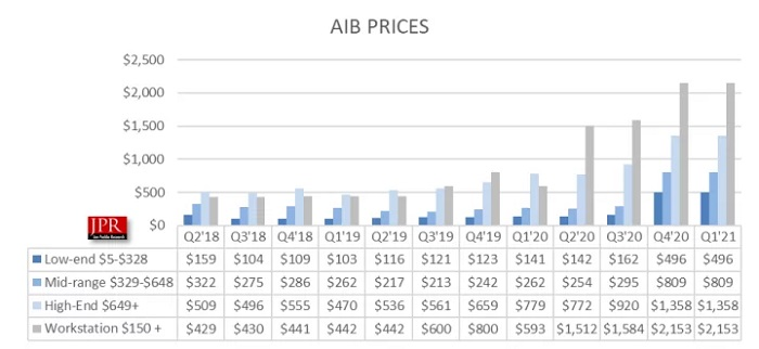 grafico evolucion precio graficas