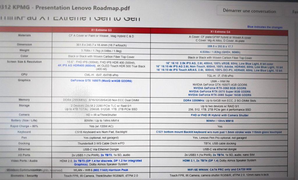 portatil gaming ThinkPad X1 Extreme G4
