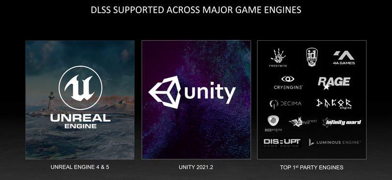 nvidia dlss unity 21.2 unreal engine 5