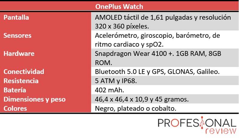 Oneplus watch especificaciones