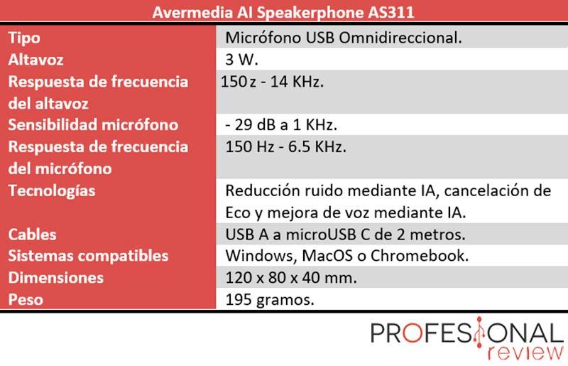 AVerMedia AI Speakerphone AS311 características técnicas