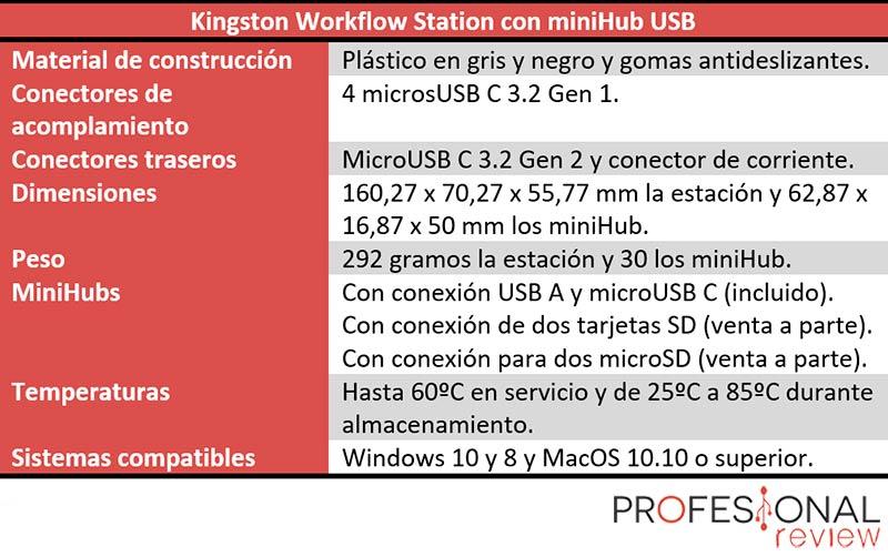 Características Técnicas del Kingston Workflow Station