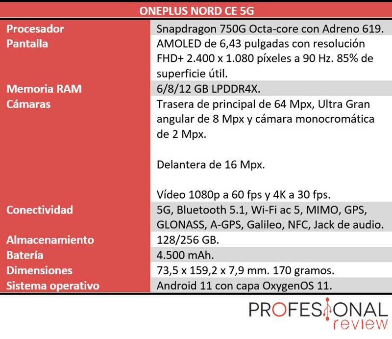 OnePlus Nord CE 5G caracteristicas tecnicas