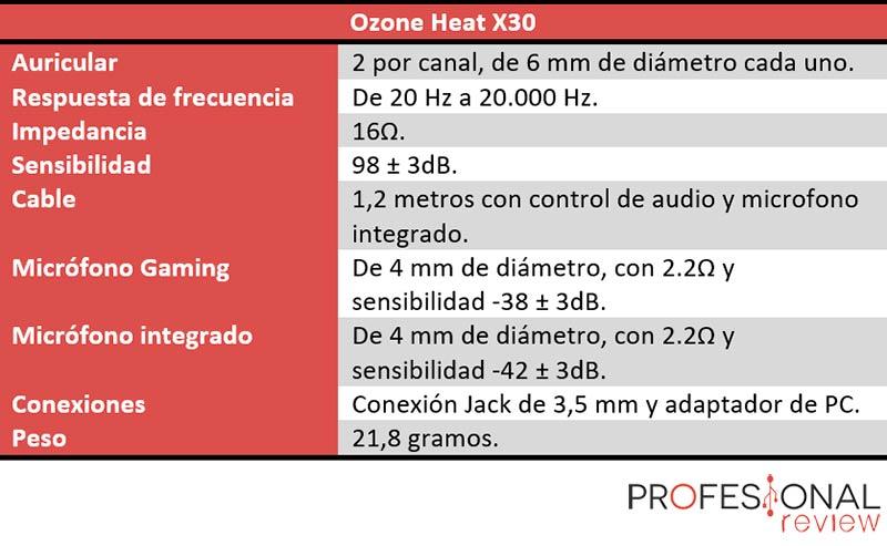 Ozone Heat X30 características técnicas