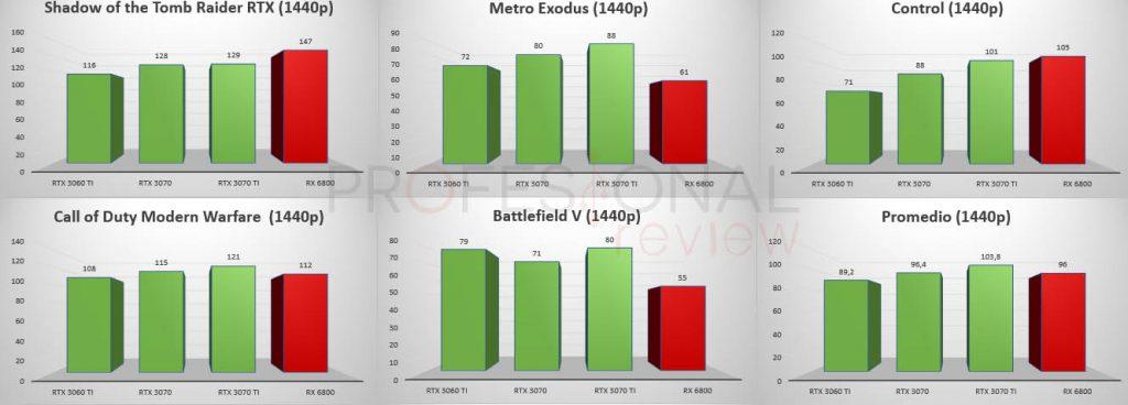 2k ray tracing metro exodus rx 6800