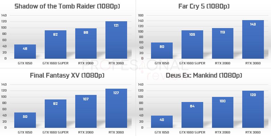 tarjeta gráfica gtx vs rtx